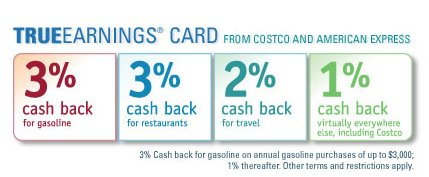 American Express Cash Back