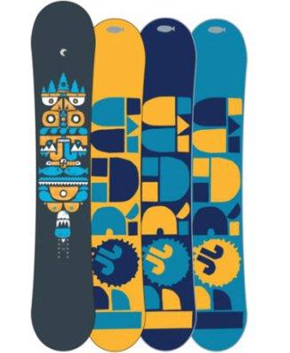 Forum Symbol Snowboard