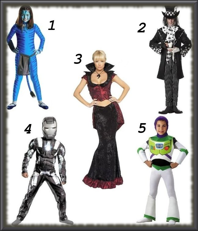 Top 5 Movie Inspired Halloween Costumes