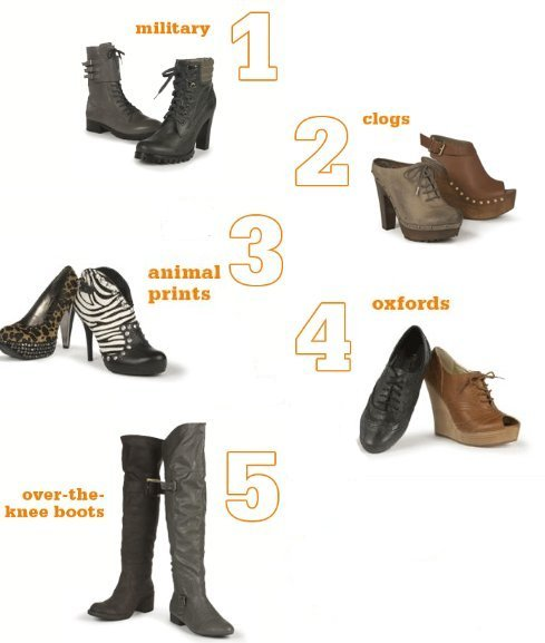 Top 5 women winter shoe trends