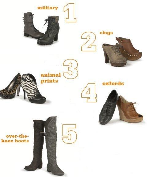 Top 5 women winter shoe trends