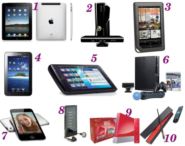 Electronic gadgets top 10 holiday gifts for tech lovers Cool tech gadgets for christmas