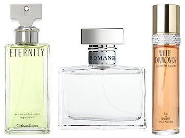 perfume-gifts-for-mom